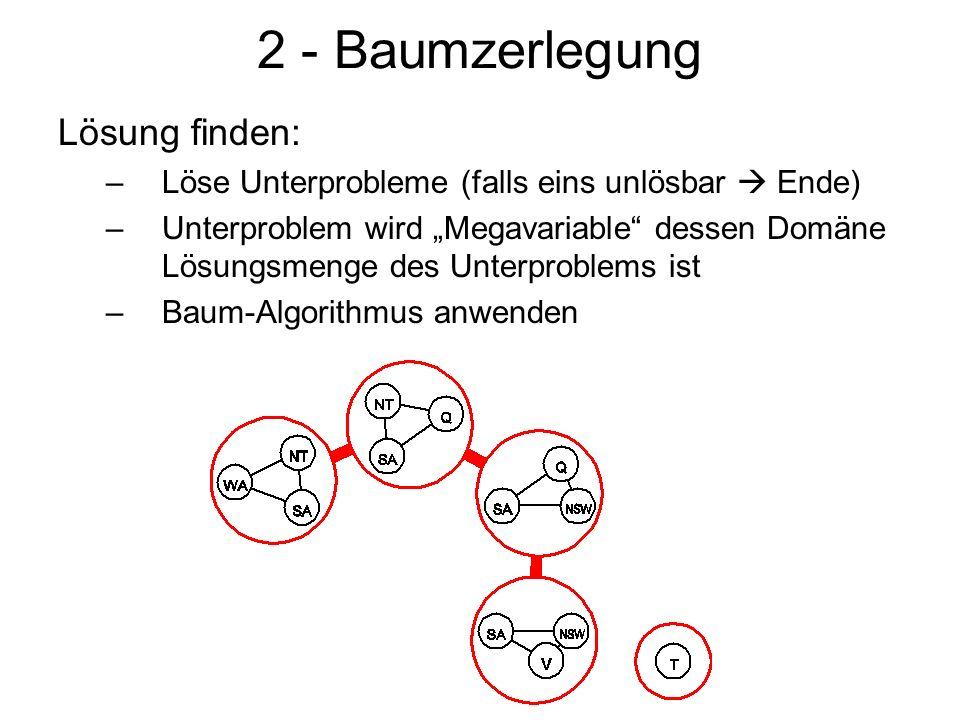 2 - Baumzerlegung Lösung finden: