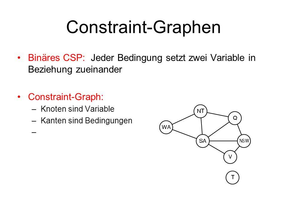 Constraint-Graphen Binäres CSP: Jeder Bedingung setzt zwei Variable in Beziehung zueinander. Constraint-Graph: