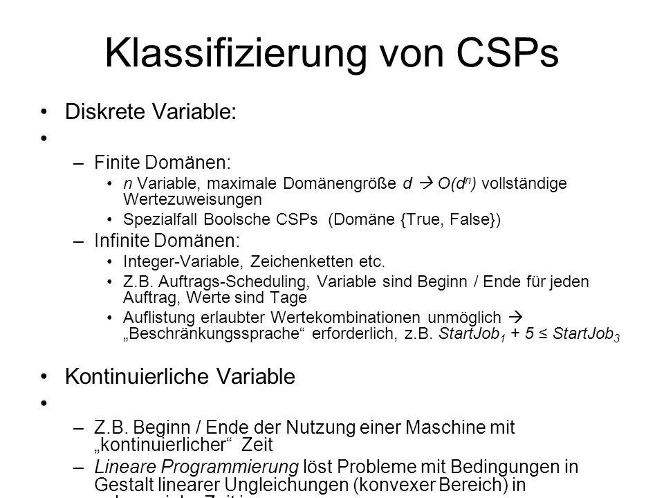 Klassifizierung von CSPs