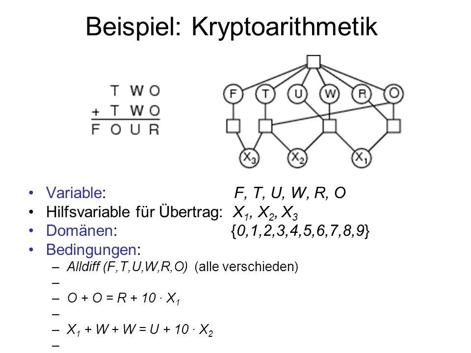 Beispiel: Kryptoarithmetik