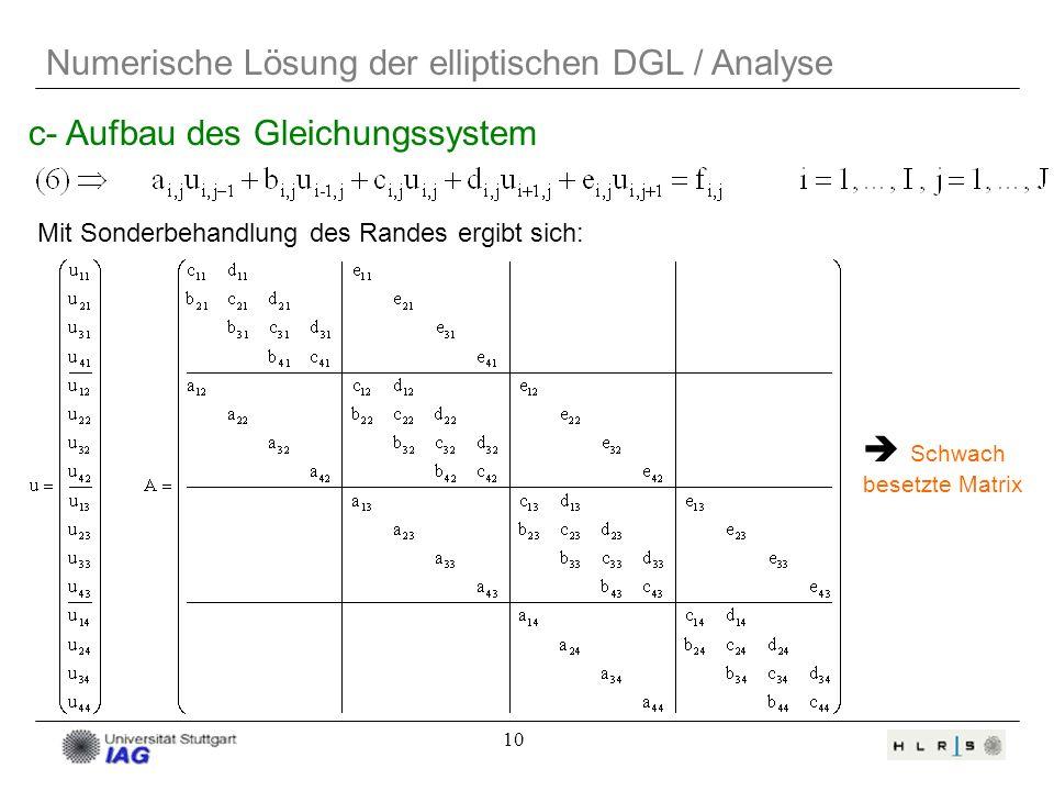 Numerische Lösung der elliptischen DGL / Analyse