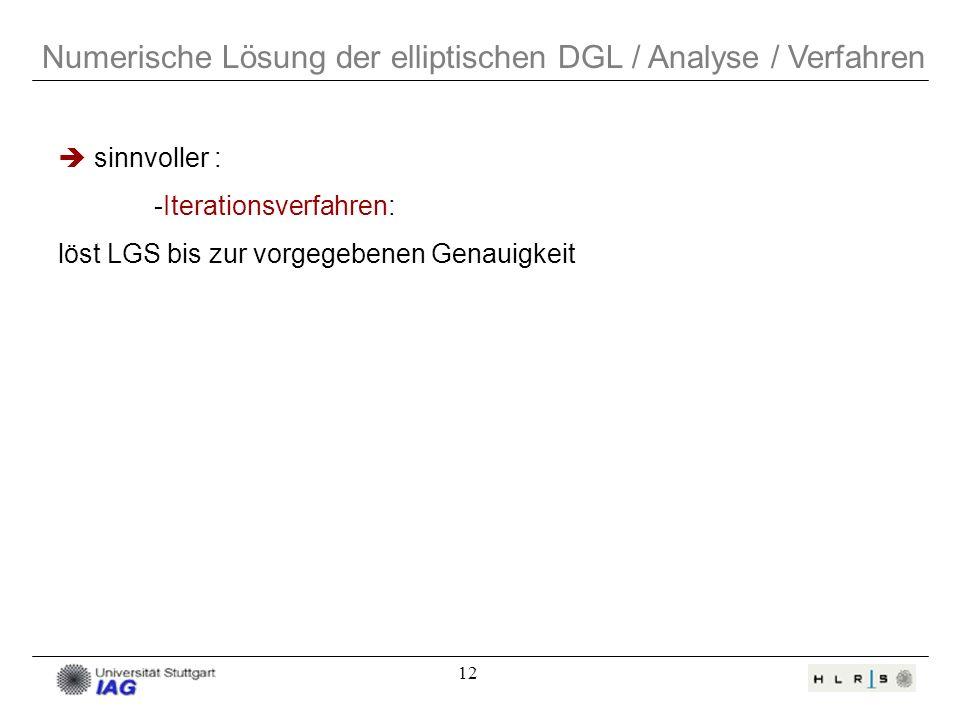 Numerische Lösung der elliptischen DGL / Analyse / Verfahren