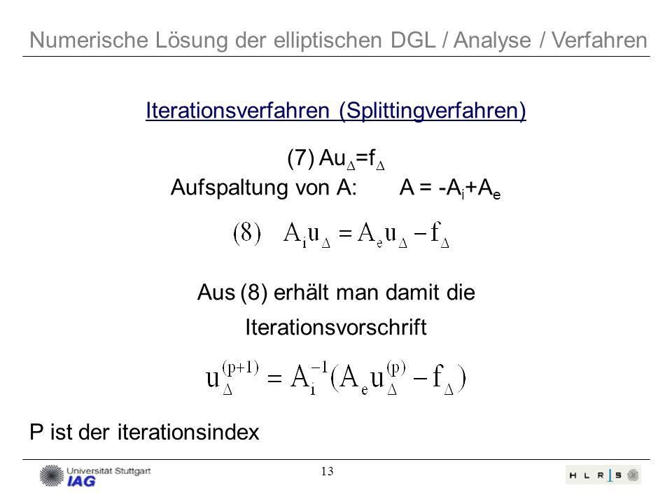 Iterationsverfahren (Splittingverfahren)