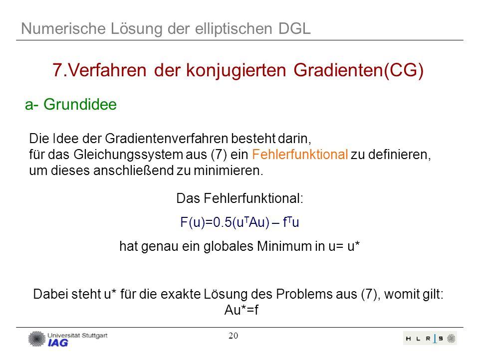 7.Verfahren der konjugierten Gradienten(CG)