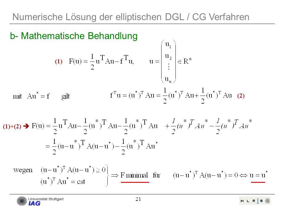 Numerische Lösung der elliptischen DGL / CG Verfahren