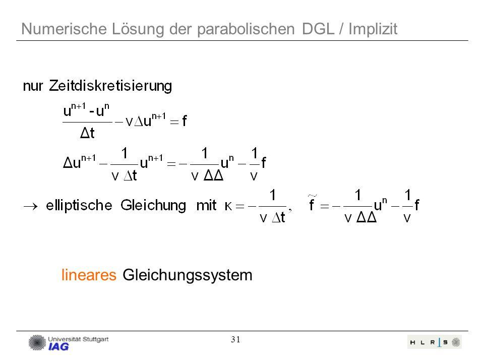 Numerische Lösung der parabolischen DGL / Implizit
