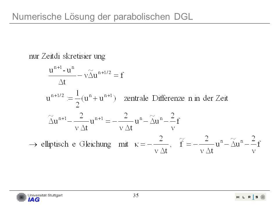 Numerische Lösung der parabolischen DGL