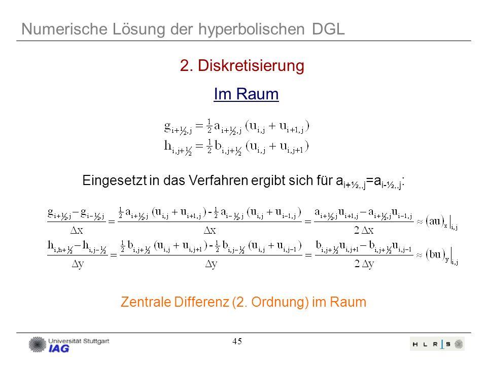 Numerische Lösung der hyperbolischen DGL