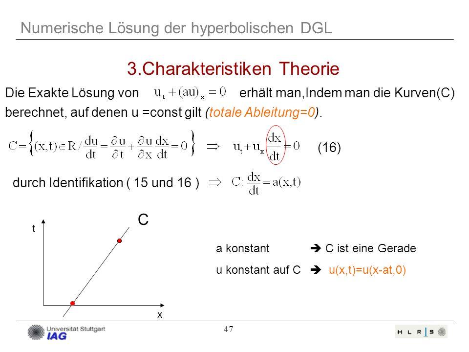 3.Charakteristiken Theorie