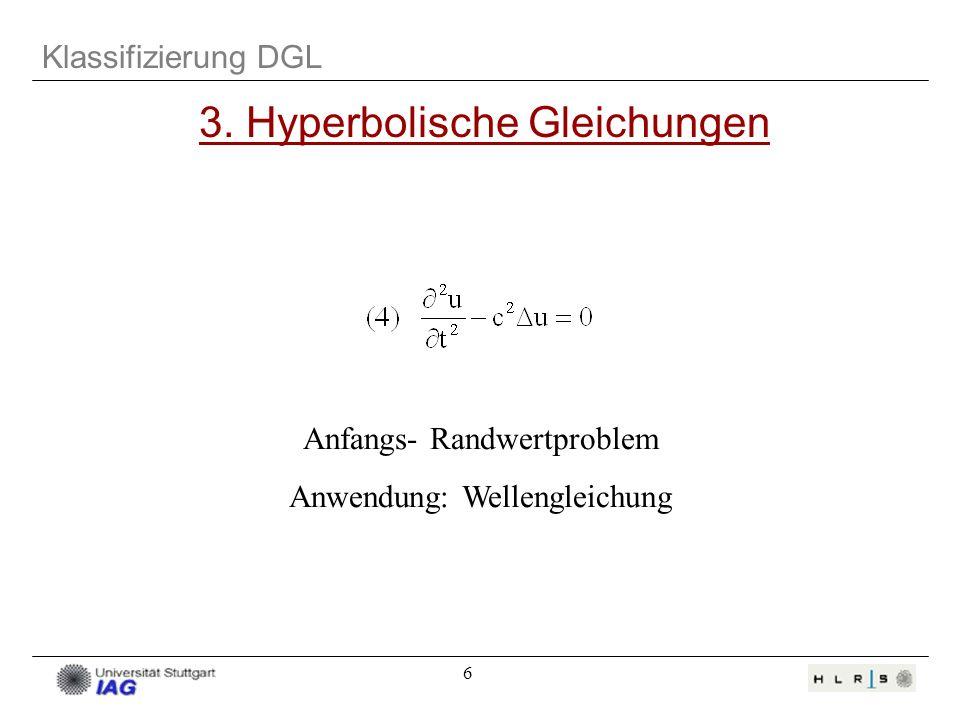 3. Hyperbolische Gleichungen