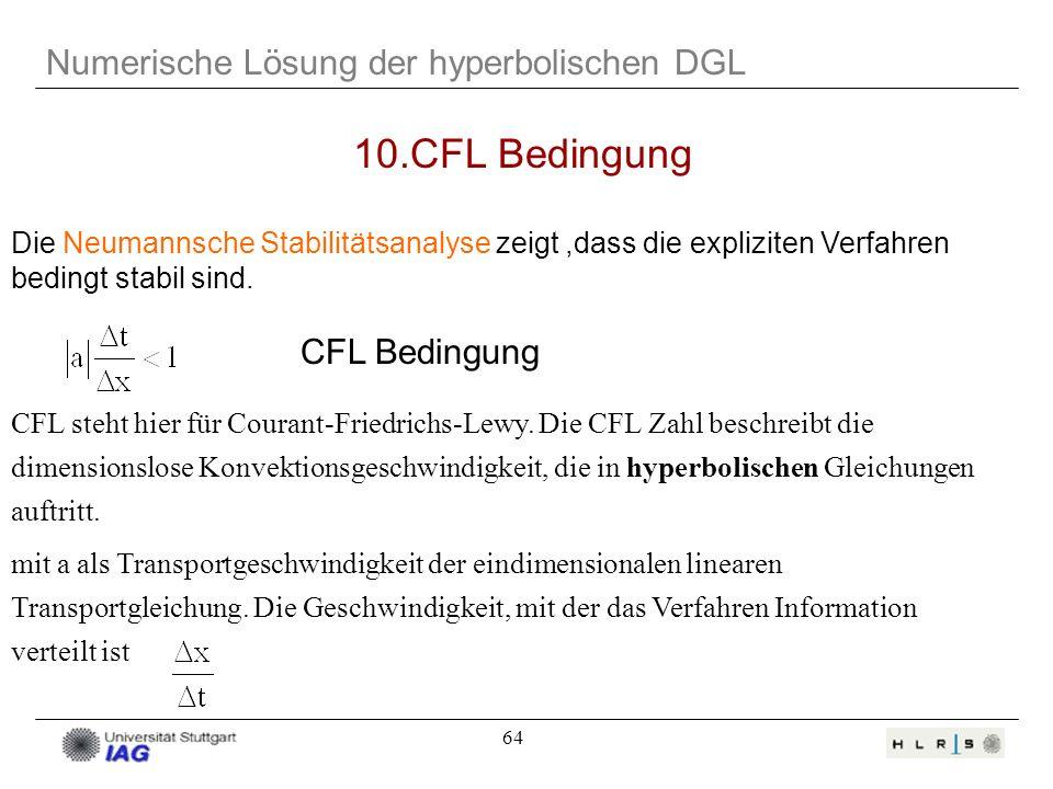 10.CFL Bedingung Numerische Lösung der hyperbolischen DGL