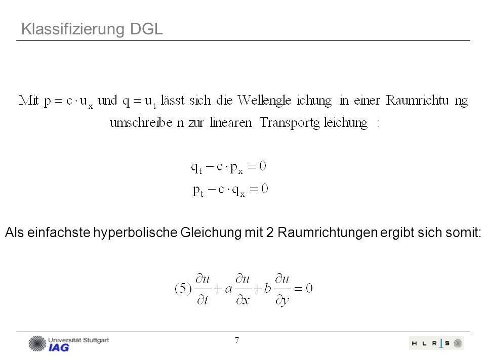 Klassifizierung DGL Als einfachste hyperbolische Gleichung mit 2 Raumrichtungen ergibt sich somit: