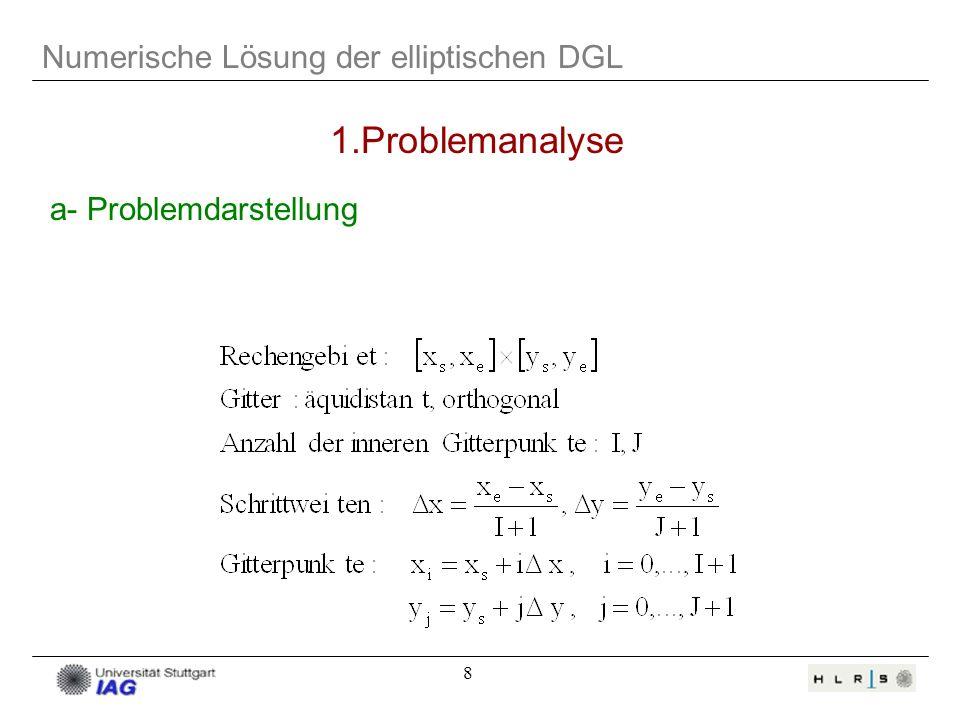 1.Problemanalyse Numerische Lösung der elliptischen DGL
