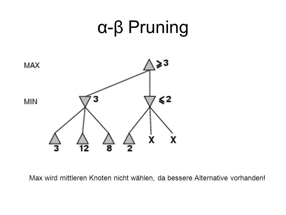α-β Pruning Max wird mittleren Knoten nicht wählen, da bessere Alternative vorhanden!