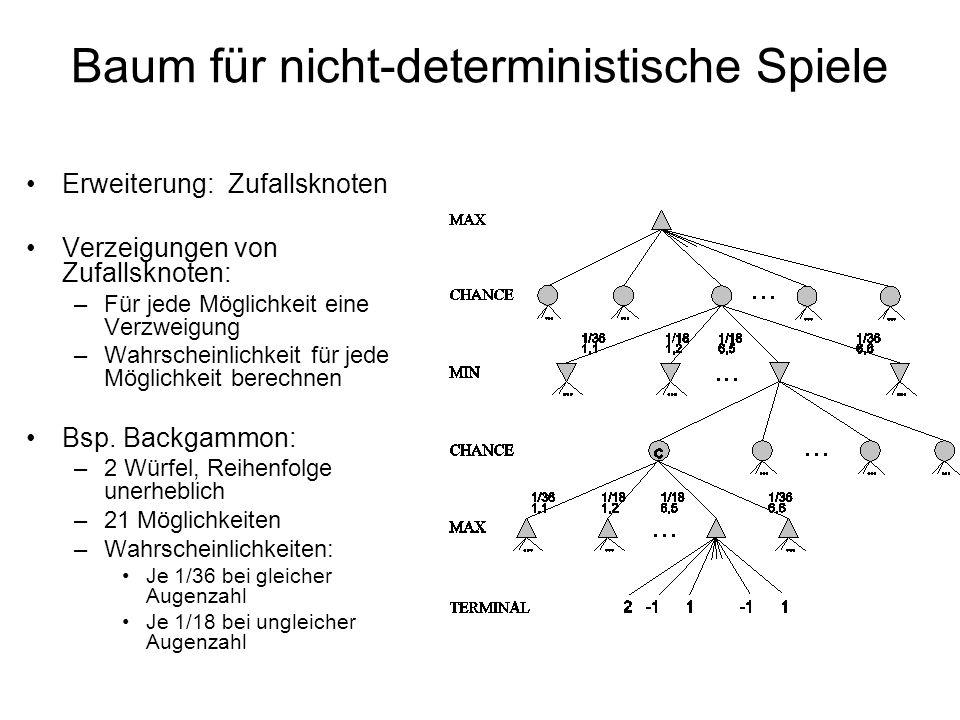 Baum für nicht-deterministische Spiele