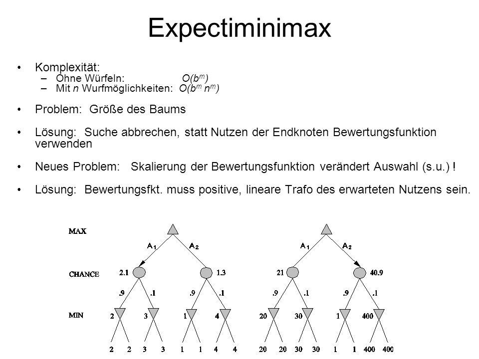 Expectiminimax Komplexität: Problem: Größe des Baums