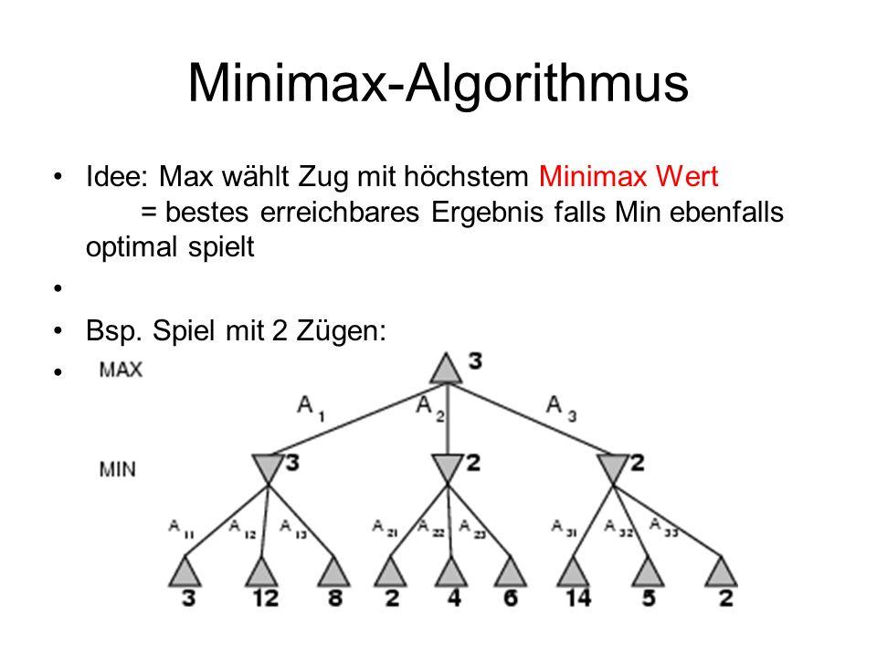 Minimax-AlgorithmusIdee: Max wählt Zug mit höchstem Minimax Wert = bestes erreichbares Ergebnis falls Min ebenfalls optimal spielt.