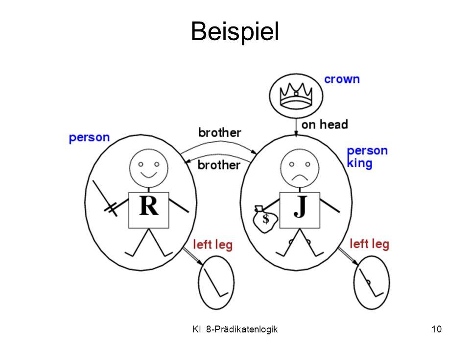 Beispiel KI 8-Prädikatenlogik