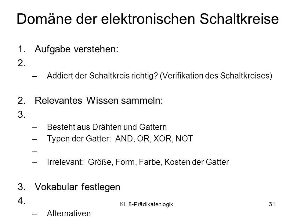 Domäne der elektronischen Schaltkreise