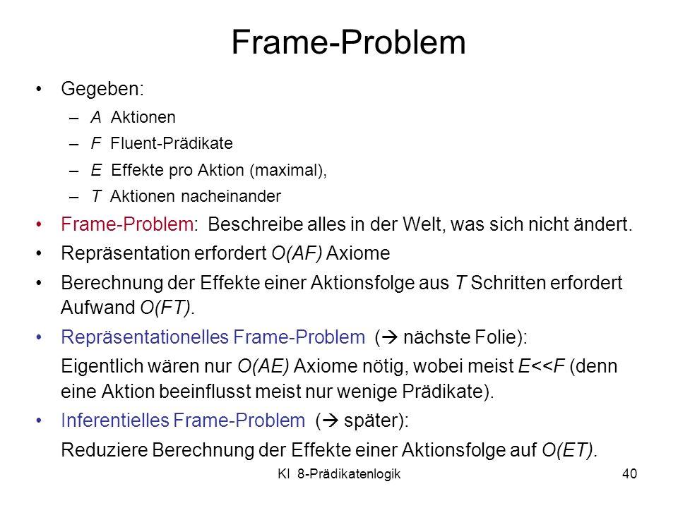 Frame-Problem Gegeben: