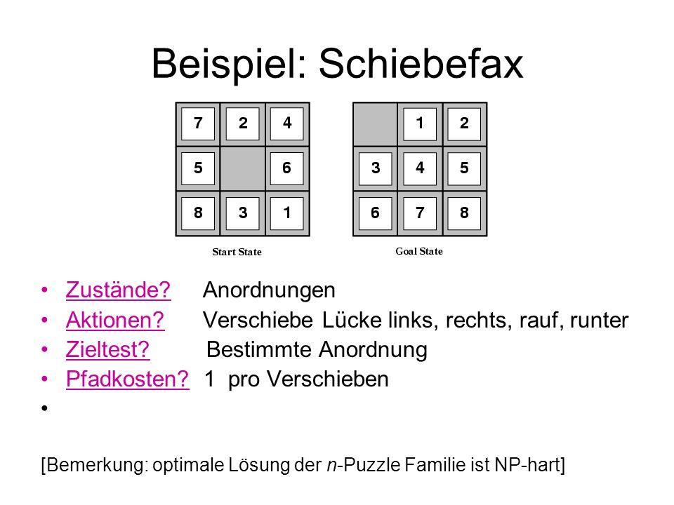 Beispiel: Schiebefax Zustände Anordnungen