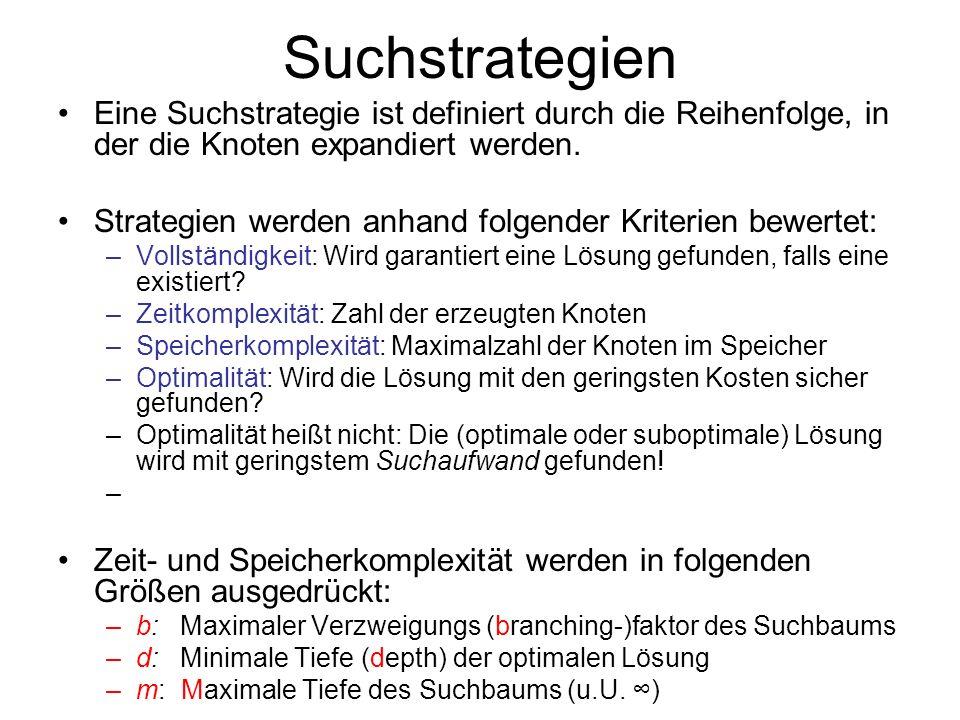 SuchstrategienEine Suchstrategie ist definiert durch die Reihenfolge, in der die Knoten expandiert werden.