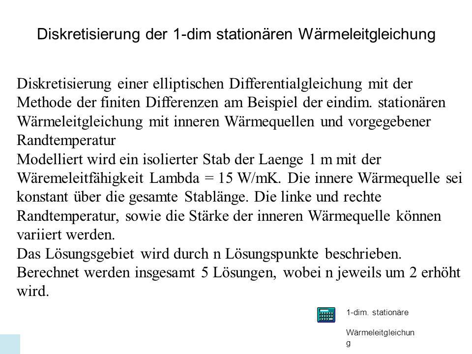 Diskretisierung der 1-dim stationären Wärmeleitgleichung