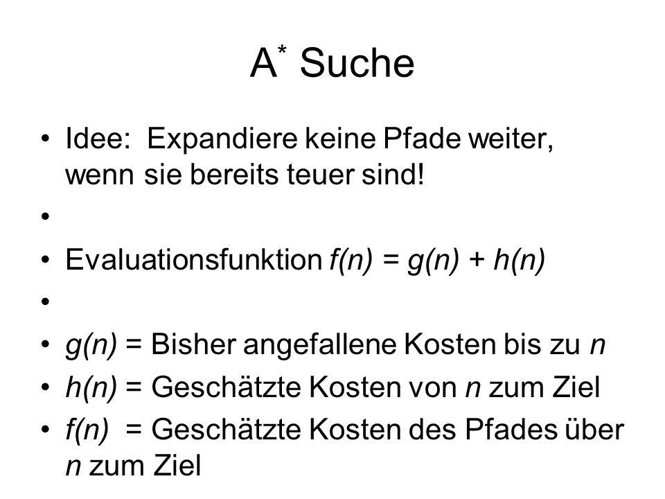 A* Suche Idee: Expandiere keine Pfade weiter, wenn sie bereits teuer sind! Evaluationsfunktion f(n) = g(n) + h(n)