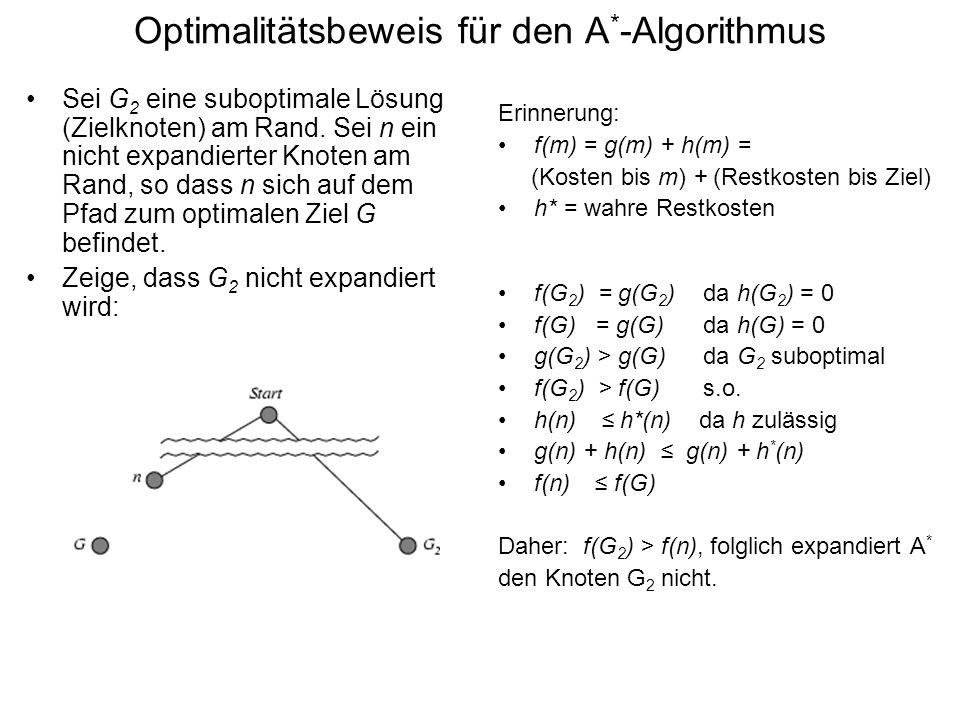 Optimalitätsbeweis für den A*-Algorithmus