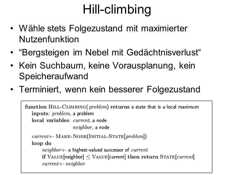 Hill-climbing Wähle stets Folgezustand mit maximierter Nutzenfunktion