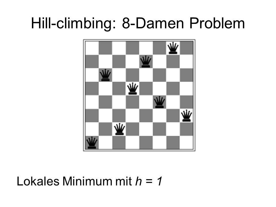 Hill-climbing: 8-Damen Problem