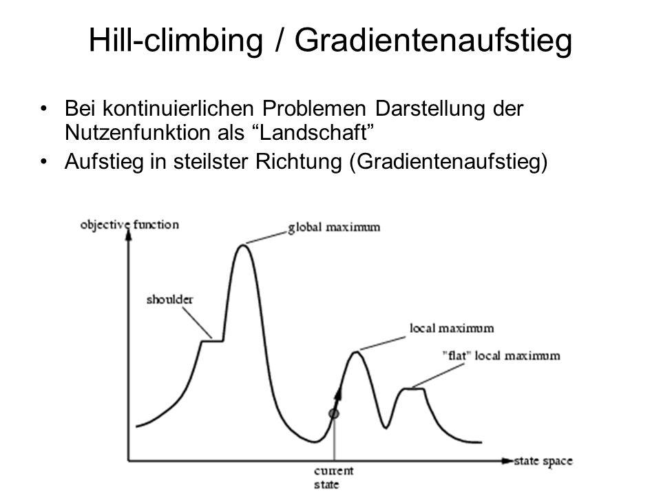 Hill-climbing / Gradientenaufstieg