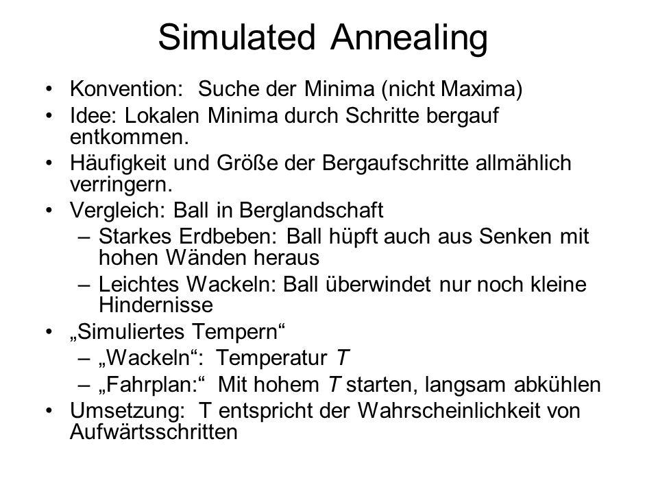 Simulated Annealing Konvention: Suche der Minima (nicht Maxima)