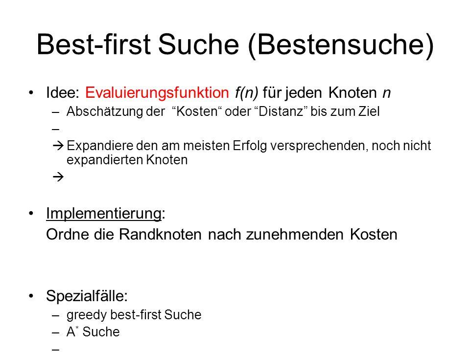 Best-first Suche (Bestensuche)