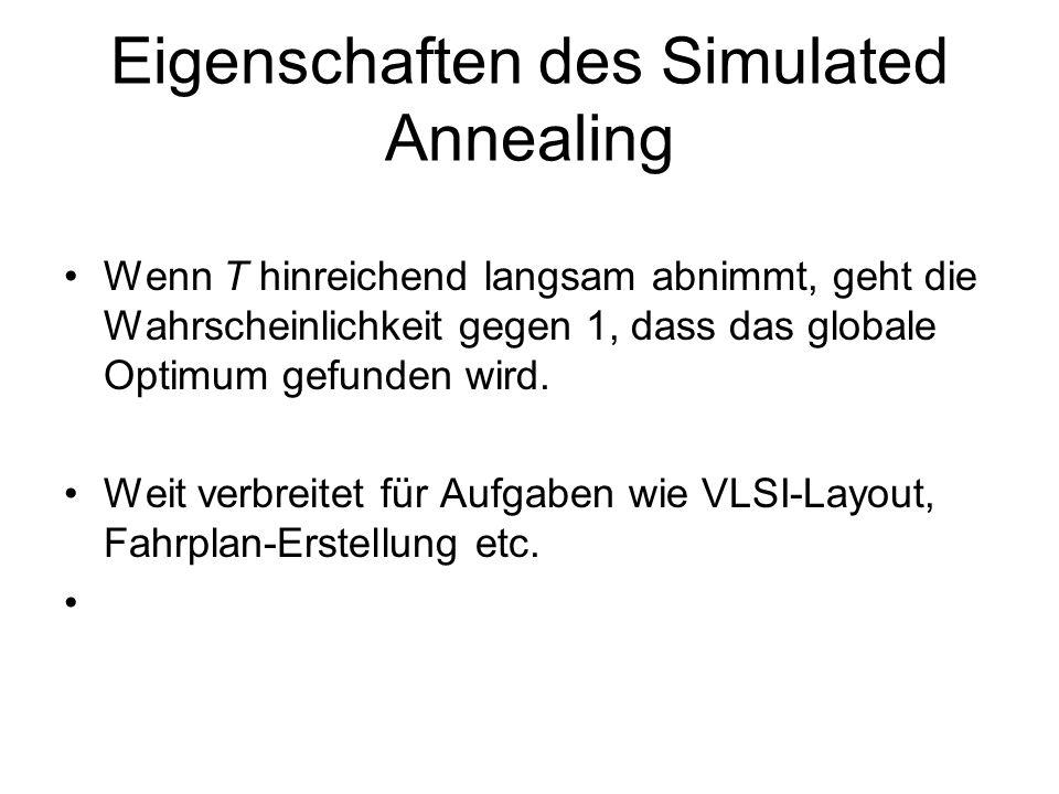 Eigenschaften des Simulated Annealing