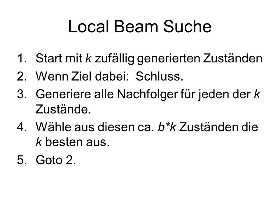 Local Beam Suche Start mit k zufällig generierten Zuständen
