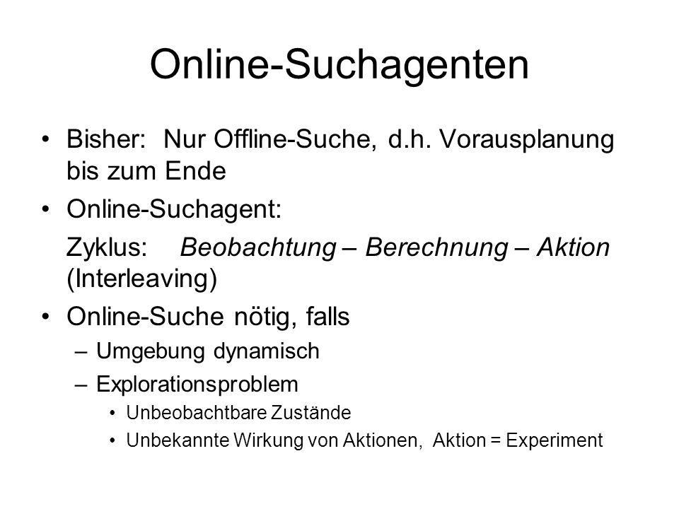 Online-Suchagenten Bisher: Nur Offline-Suche, d.h. Vorausplanung bis zum Ende. Online-Suchagent: