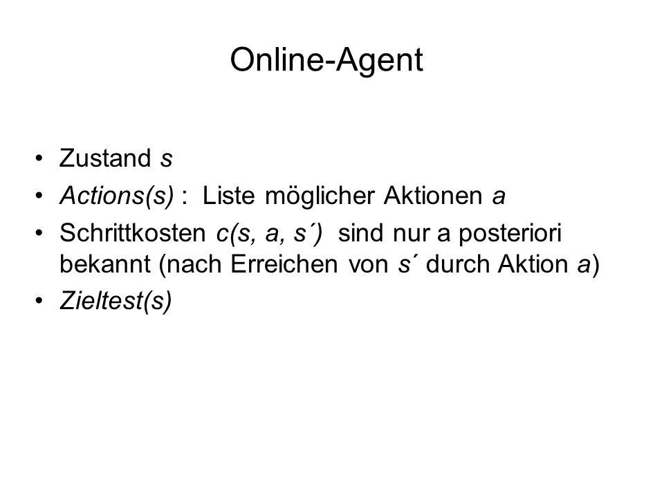 Online-Agent Zustand s Actions(s) : Liste möglicher Aktionen a