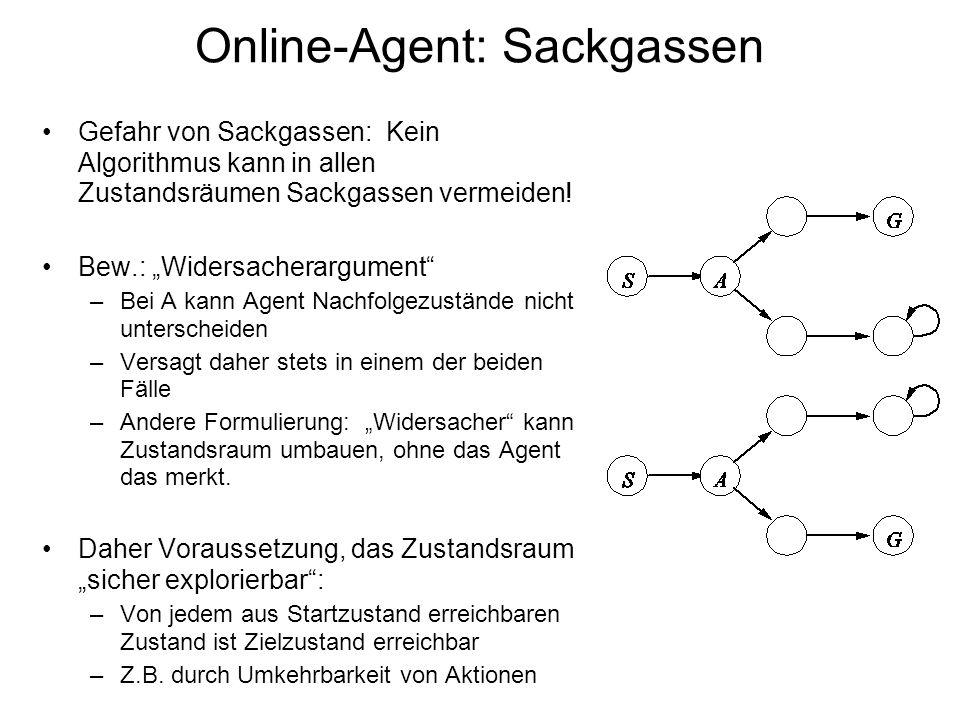 Online-Agent: Sackgassen