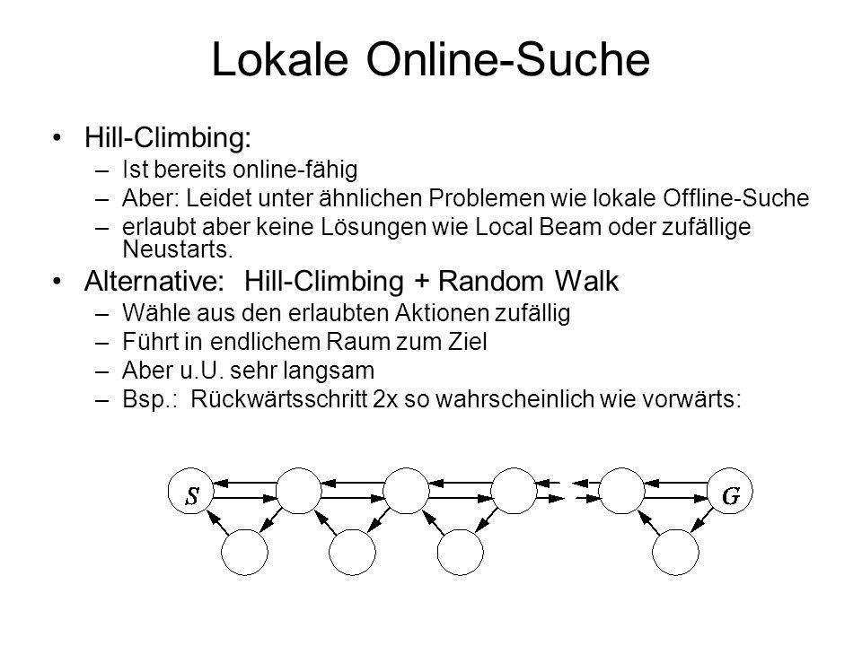 Lokale Online-Suche Hill-Climbing: