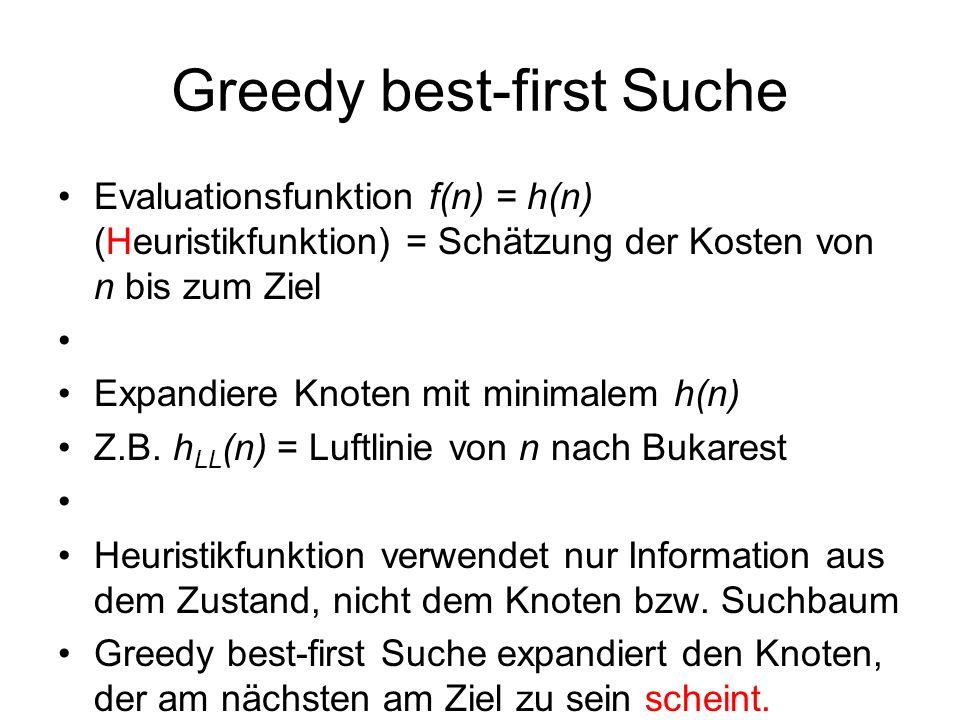 Greedy best-first Suche