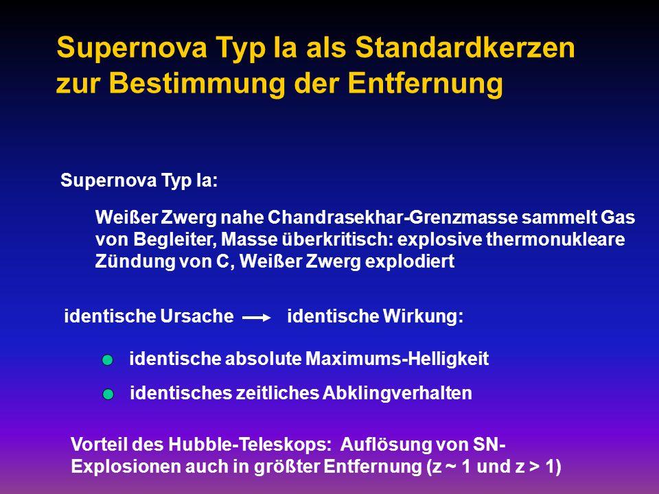 Supernova Typ Ia als Standardkerzen zur Bestimmung der Entfernung