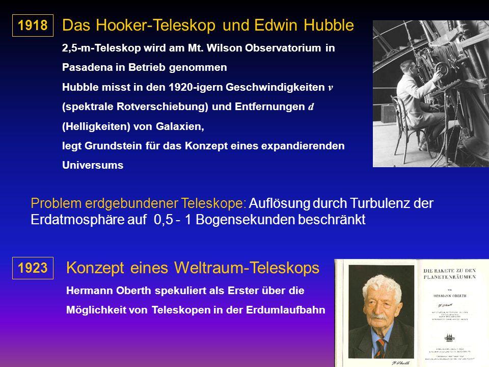 Das Hooker-Teleskop und Edwin Hubble