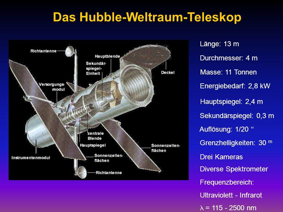 Das Hubble-Weltraum-Teleskop