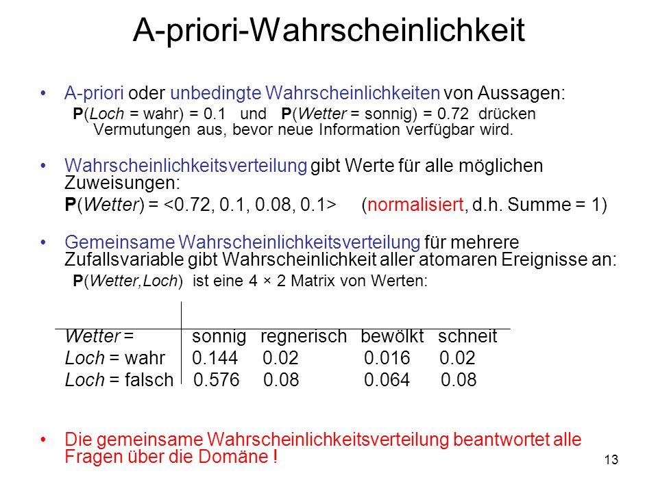 A-priori-Wahrscheinlichkeit