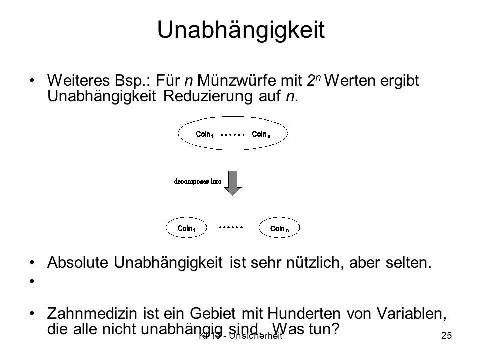 Unabhängigkeit Weiteres Bsp.: Für n Münzwürfe mit 2n Werten ergibt Unabhängigkeit Reduzierung auf n.