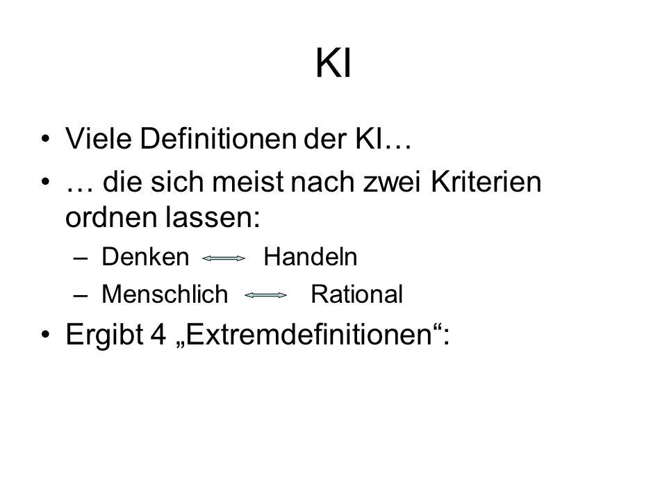 KI Viele Definitionen der KI…