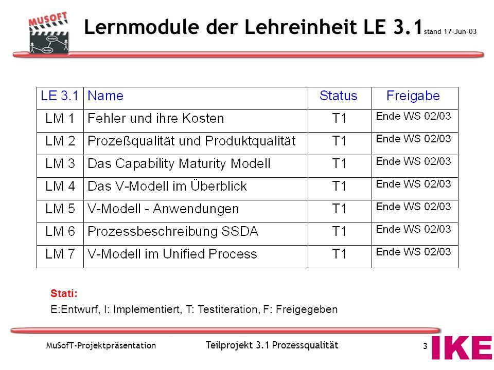 Lernmodule der Lehreinheit LE 3.1stand 17-Jun-03