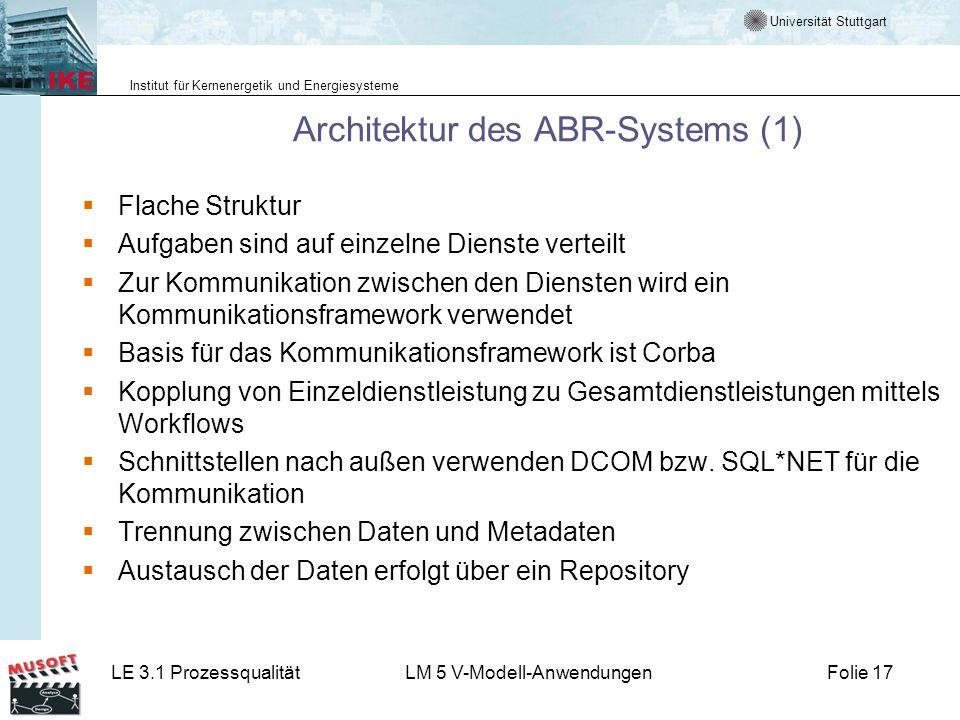 Architektur des ABR-Systems (1)