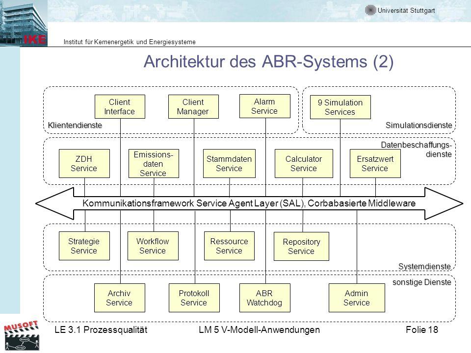 Architektur des ABR-Systems (2)